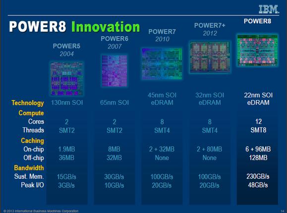 Power 8 скачать торрент - фото 3